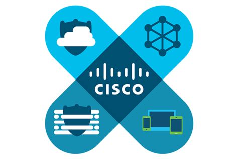 Office 365 Application Performance With Cisco Intelligent