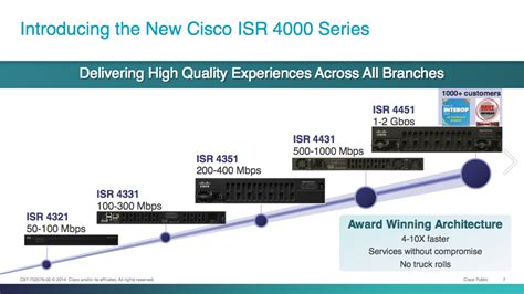 Cisco ISR 4000 - Now with more licensing! | Router Jockey